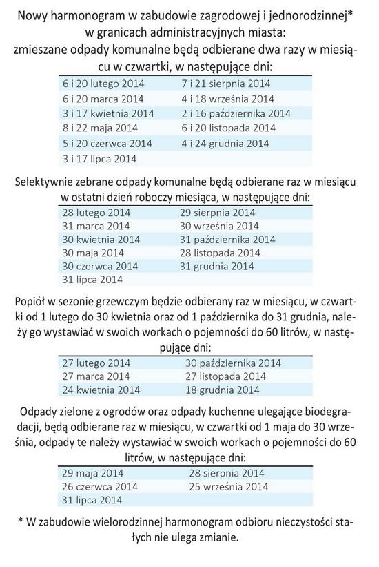 2014-02-01 smieci 550 bychawa